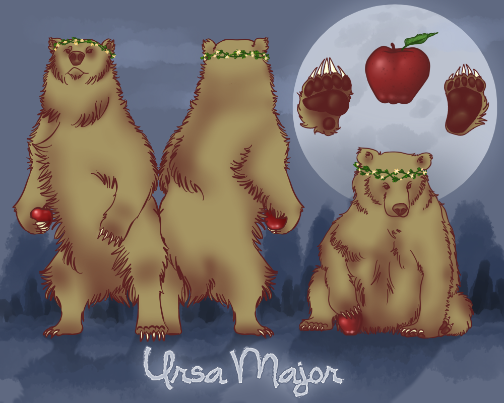 Ursa Major - Reference Sheet